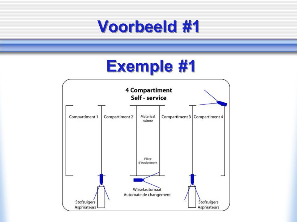 Voorbeeld #1 Exemple #1