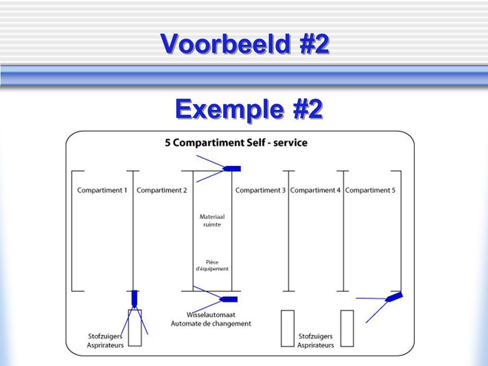 Voorbeeld #2 Exemple #2