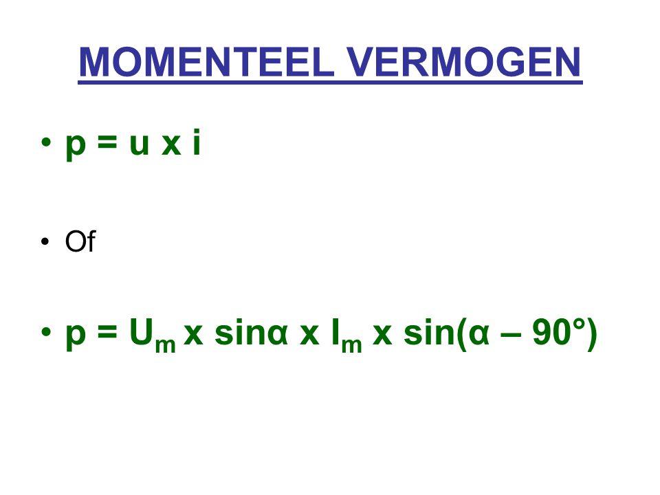 MOMENTEEL VERMOGEN p = u x i Of p = U m x sinα x I m x sin(α – 90°)