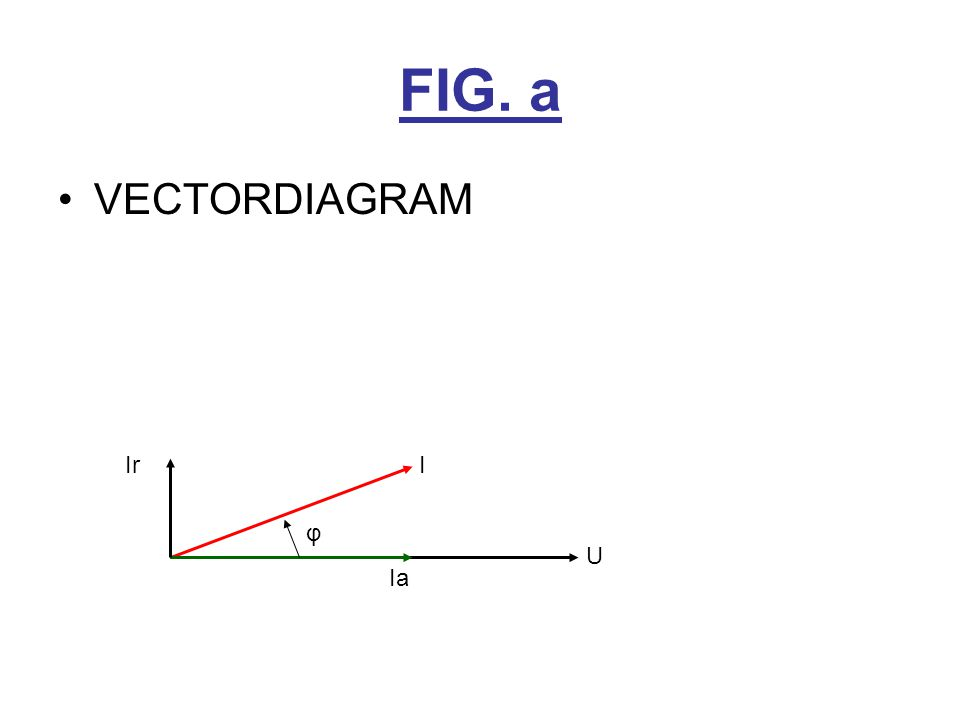 FIG. a VECTORDIAGRAM U Ia IrI φ