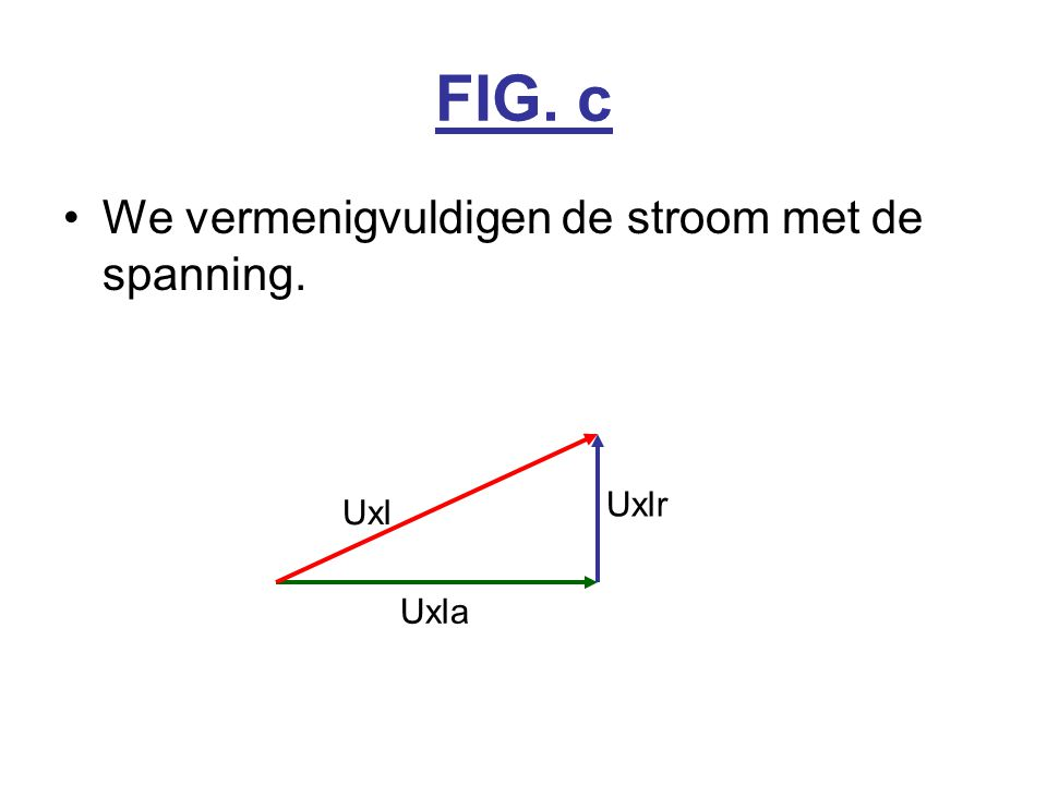 FIG. c We vermenigvuldigen de stroom met de spanning. UxIa UxIr UxI