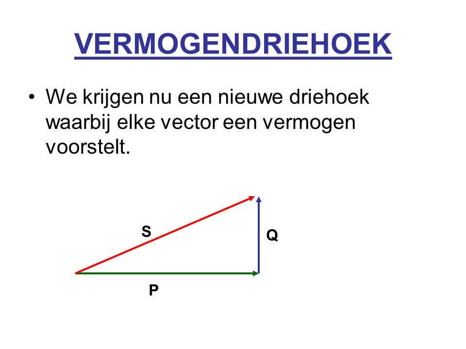 VERMOGENDRIEHOEK We krijgen nu een nieuwe driehoek waarbij elke vector een vermogen voorstelt.