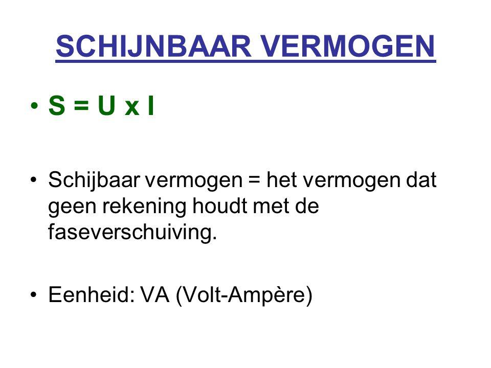 SCHIJNBAAR VERMOGEN S = U x I Schijbaar vermogen = het vermogen dat geen rekening houdt met de faseverschuiving.