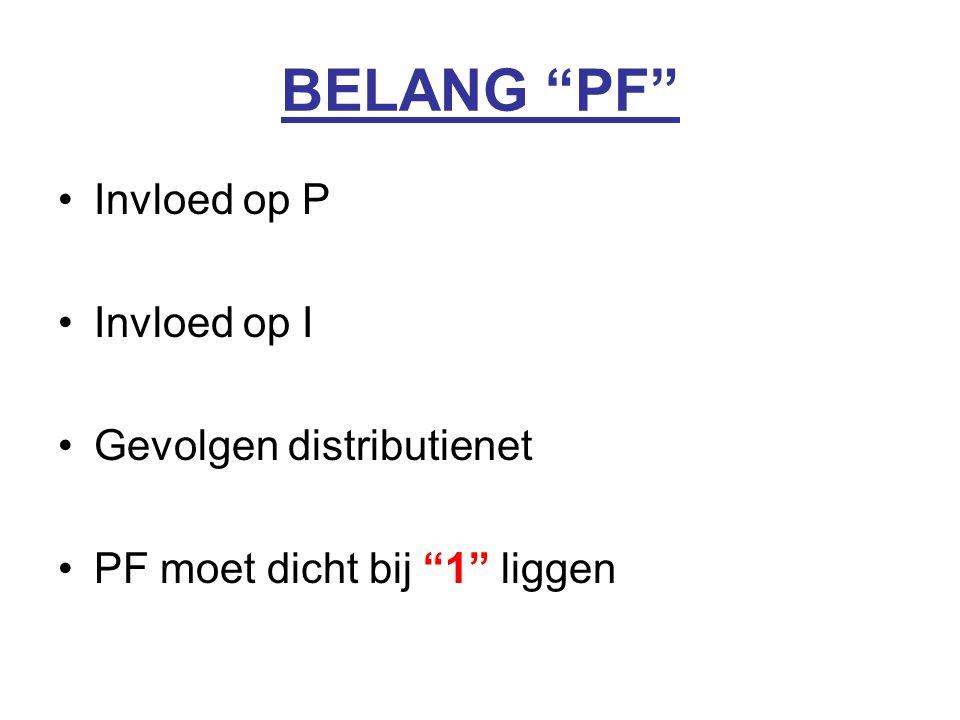 BELANG PF Invloed op P Invloed op I Gevolgen distributienet PF moet dicht bij 1 liggen