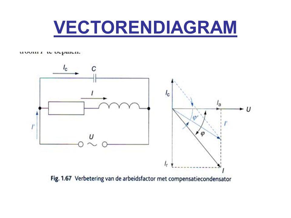 VECTORENDIAGRAM
