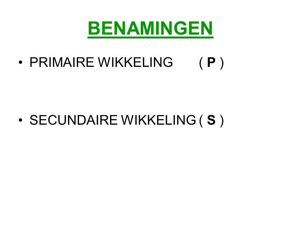 BENAMINGEN PRIMAIRE WIKKELING( P ) SECUNDAIRE WIKKELING( S )