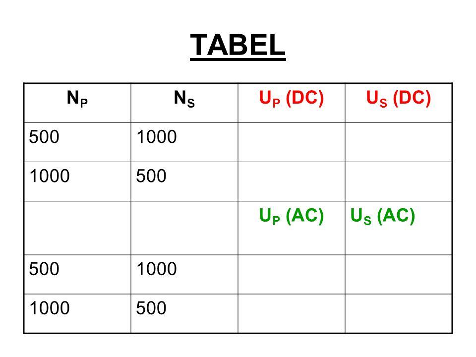 TABEL NPNP NSNS U P (DC)U S (DC) 5001000 500 U P (AC)U S (AC) 5001000 500