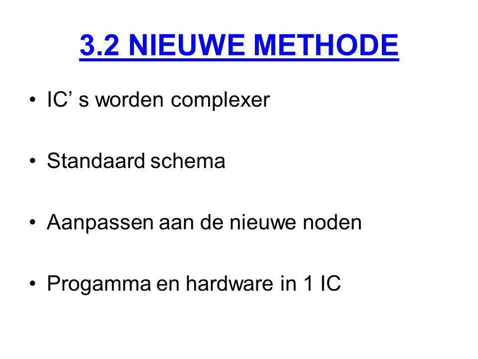 3.2 NIEUWE METHODE IC' s worden complexer Standaard schema Aanpassen aan de nieuwe noden Progamma en hardware in 1 IC