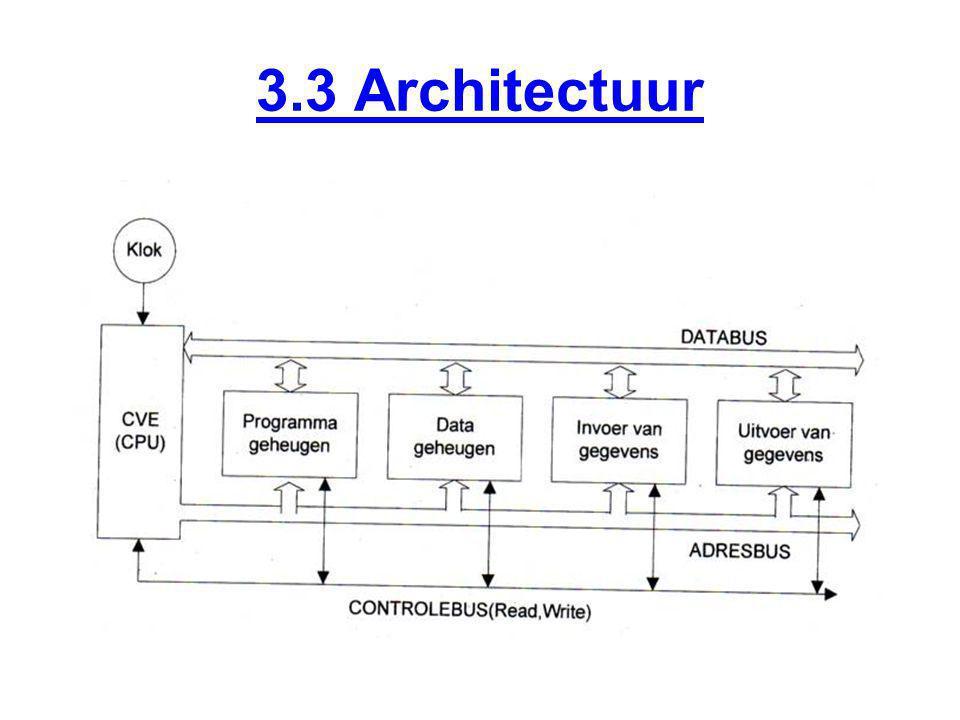 3.3 Architectuur