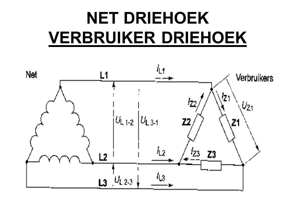 NET DRIEHOEK VERBRUIKER DRIEHOEK