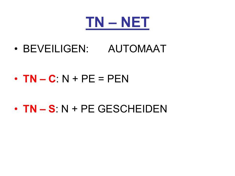 TN – NET BEVEILIGEN:AUTOMAAT TN – C: N + PE = PEN TN – S: N + PE GESCHEIDEN