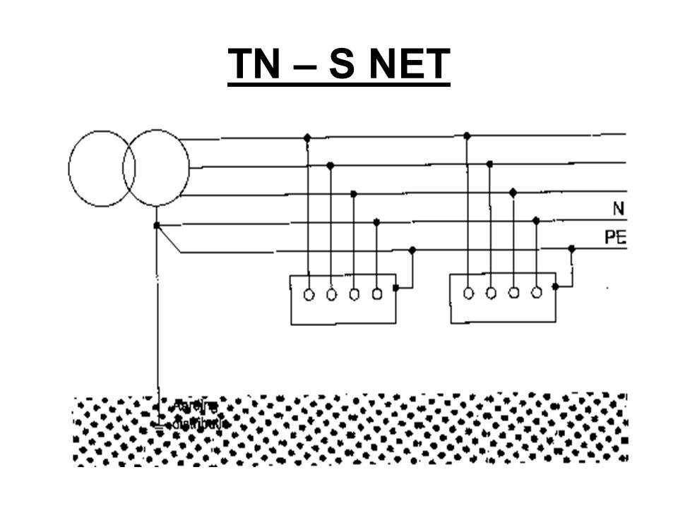 TN – S NET