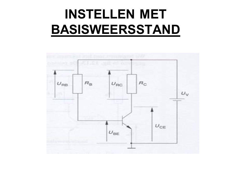 INSTELLEN MET BASISWEERSSTAND