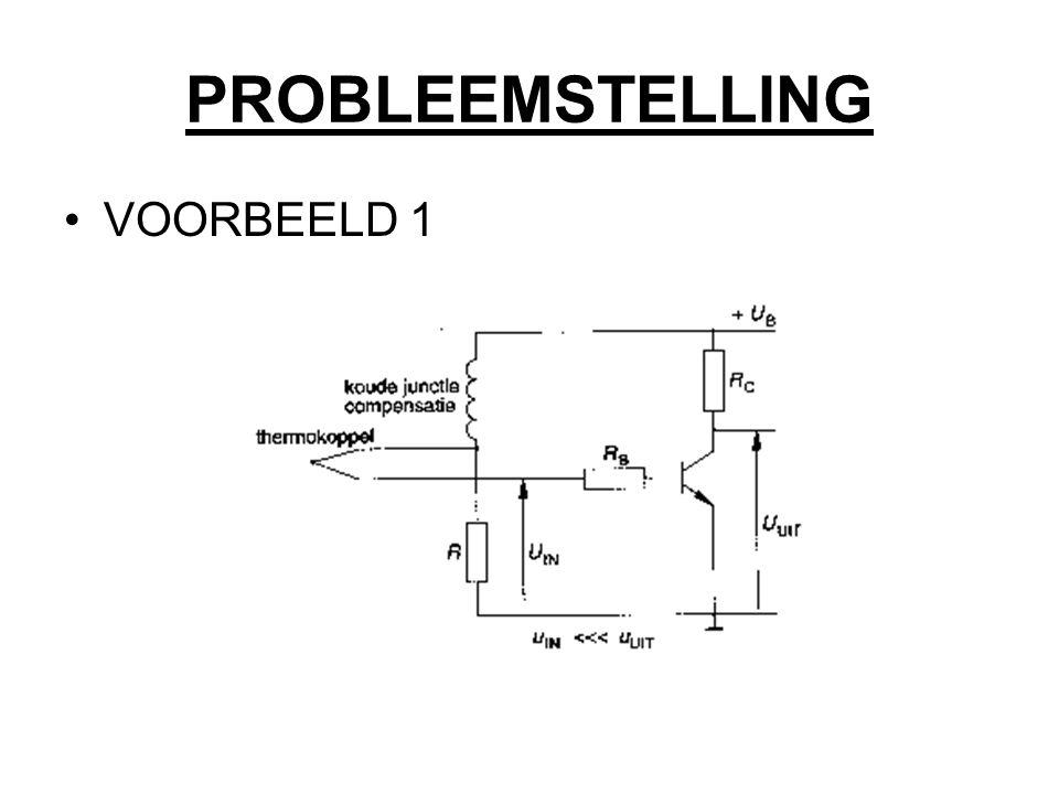 PROBLEEMSTELLING VOORBEELD 1