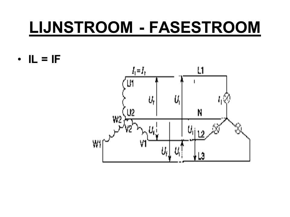 LIJNSTROOM - FASESTROOM IL = IF