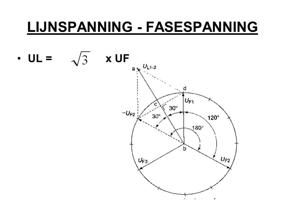 LIJNSPANNING - FASESPANNING UL = x UF