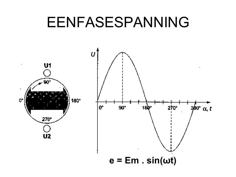 EENFASESPANNING e = Em. sin(ωt)