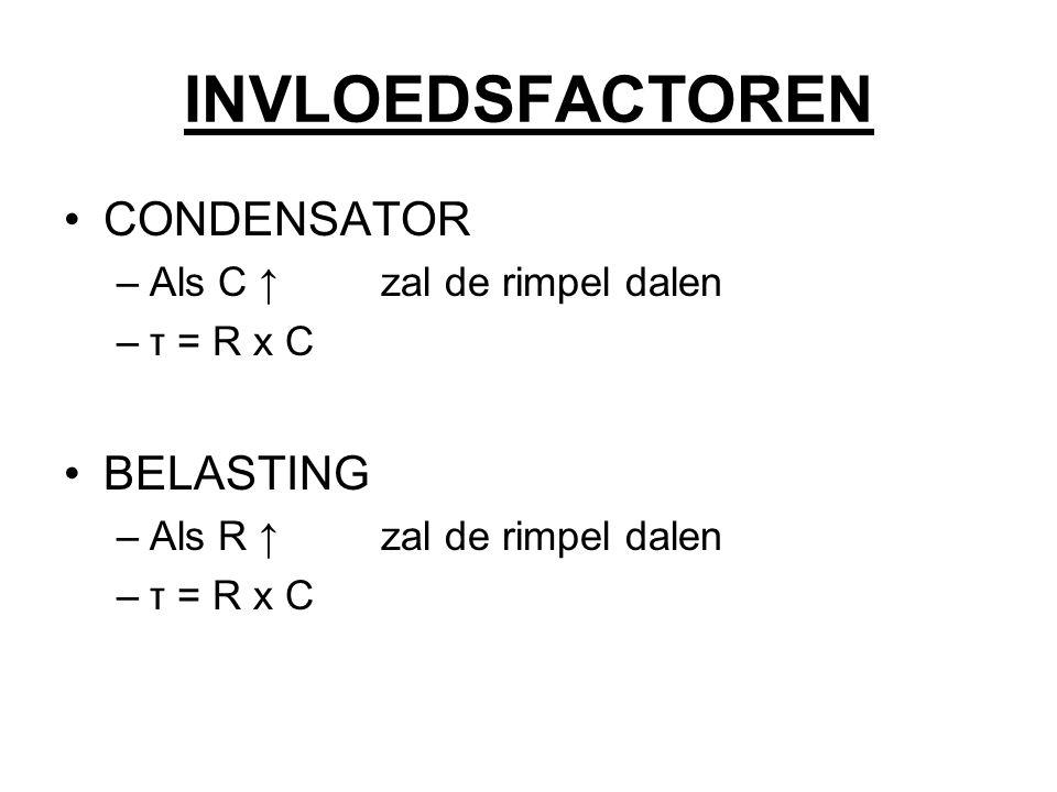 INVLOEDSFACTOREN CONDENSATOR –Als C ↑zal de rimpel dalen –τ = R x C BELASTING –Als R ↑zal de rimpel dalen –τ = R x C