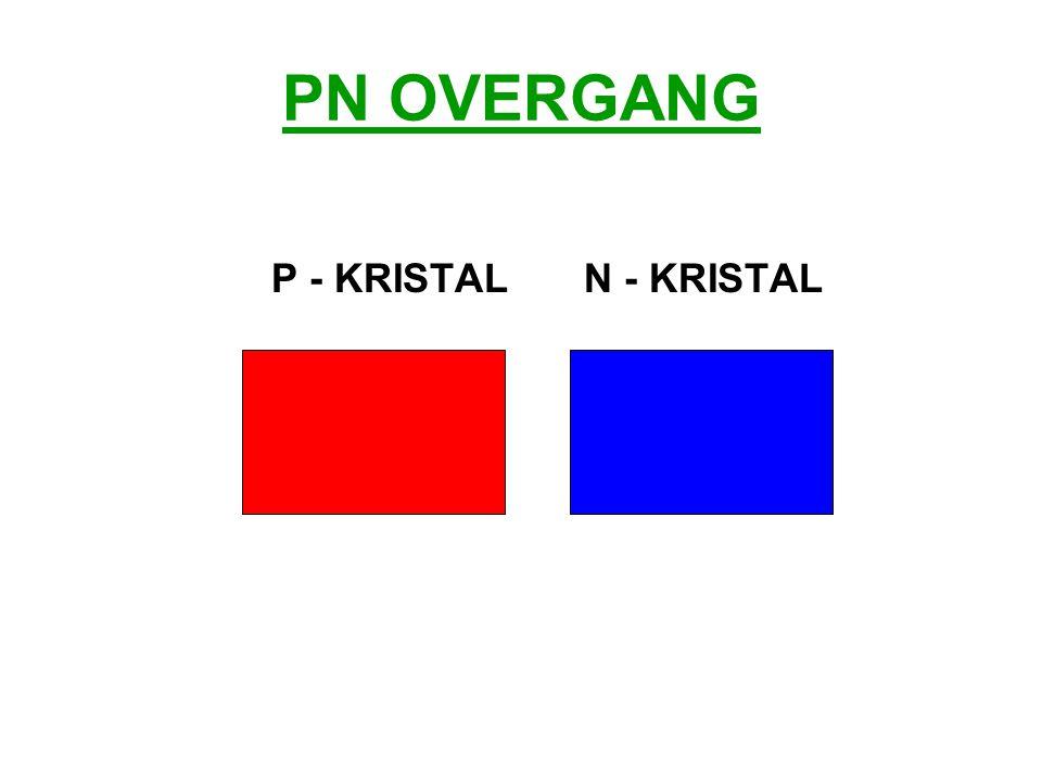 PN OVERGANG P - KRISTALN - KRISTAL