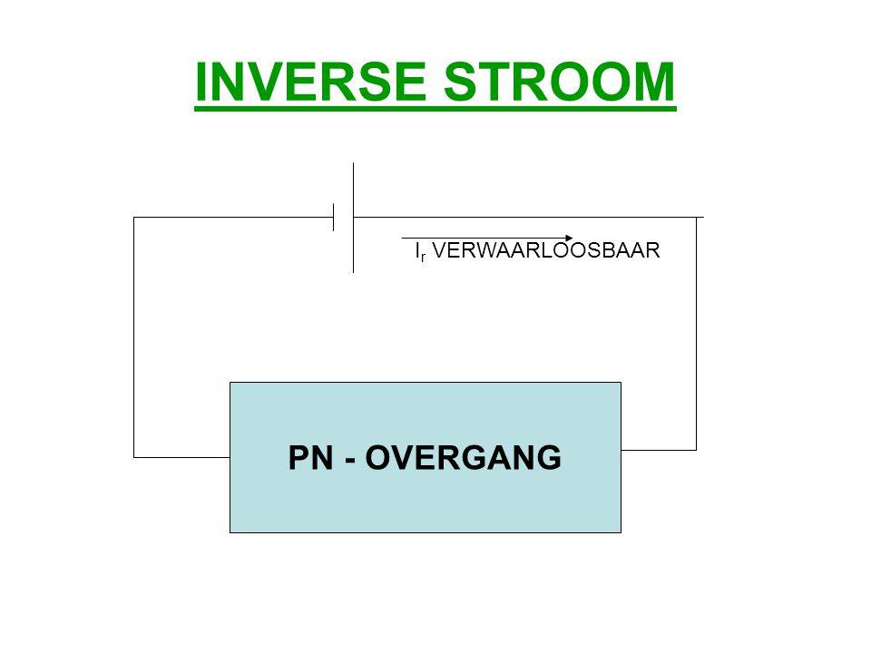 INVERSE STROOM PN - OVERGANG I r VERWAARLOOSBAAR