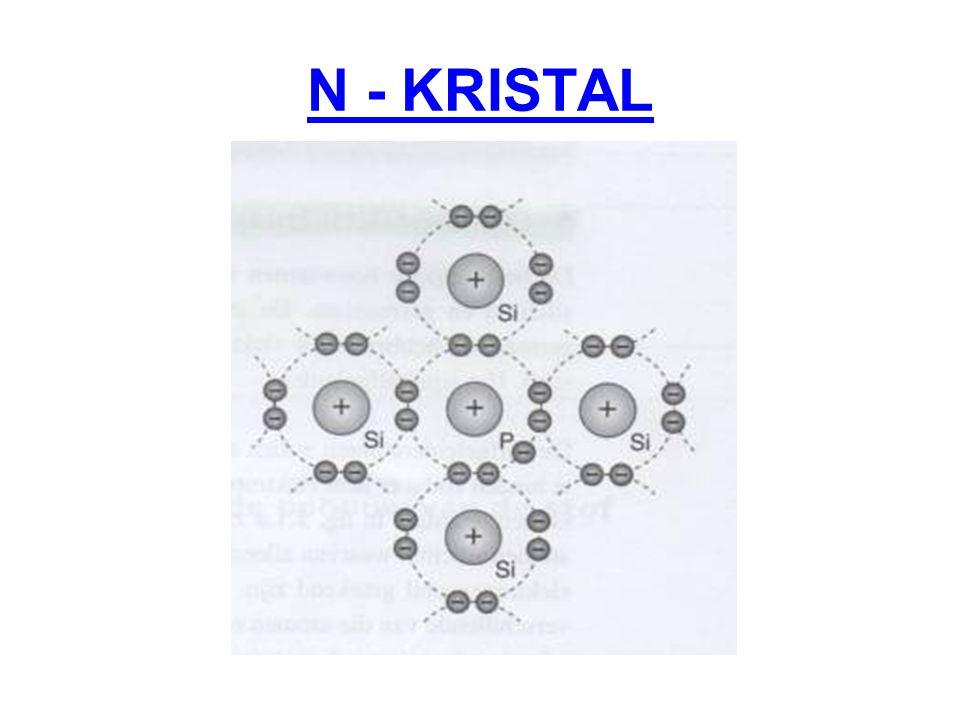 N - KRISTAL