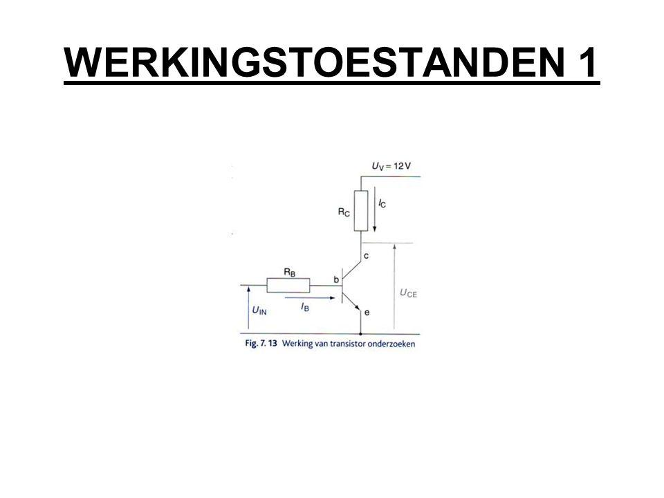 WERKINGSTOESTANDEN 1