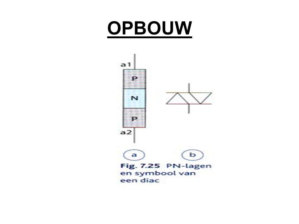 OPBOUW