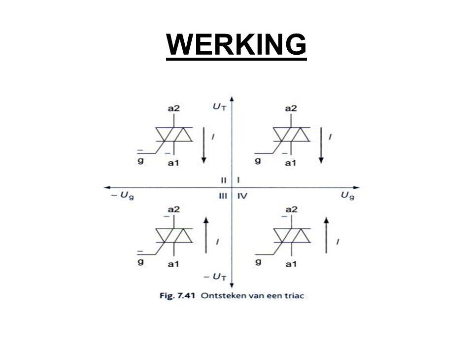 WERKING
