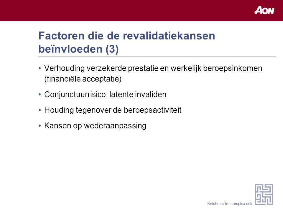 Solutions for complex risk Factoren die de revalidatiekansen beïnvloeden (3) Verhouding verzekerde prestatie en werkelijk beroepsinkomen (financiële acceptatie) Conjunctuurrisico: latente invaliden Houding tegenover de beroepsactiviteit Kansen op wederaanpassing