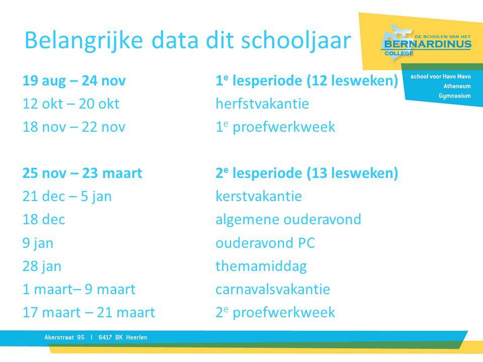 Onderwerpen 7.Faciliteiten binnen de school 8. Status proefwerken en schoolexamens 9.