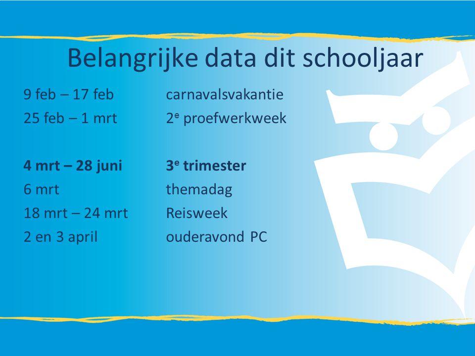 27 apr – 12 meiVoorjaarsvakantie 13 jun – 19 jun3 e proefwerkweek 28 jun:rapportuitreiking Belangrijke data dit schooljaar