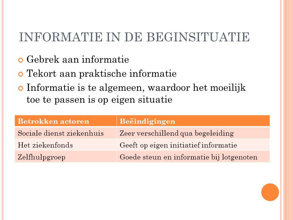 INFORMATIE IN DE BEGINSITUATIE Verwachtingen Informatie naar de mantelzorger brengen.