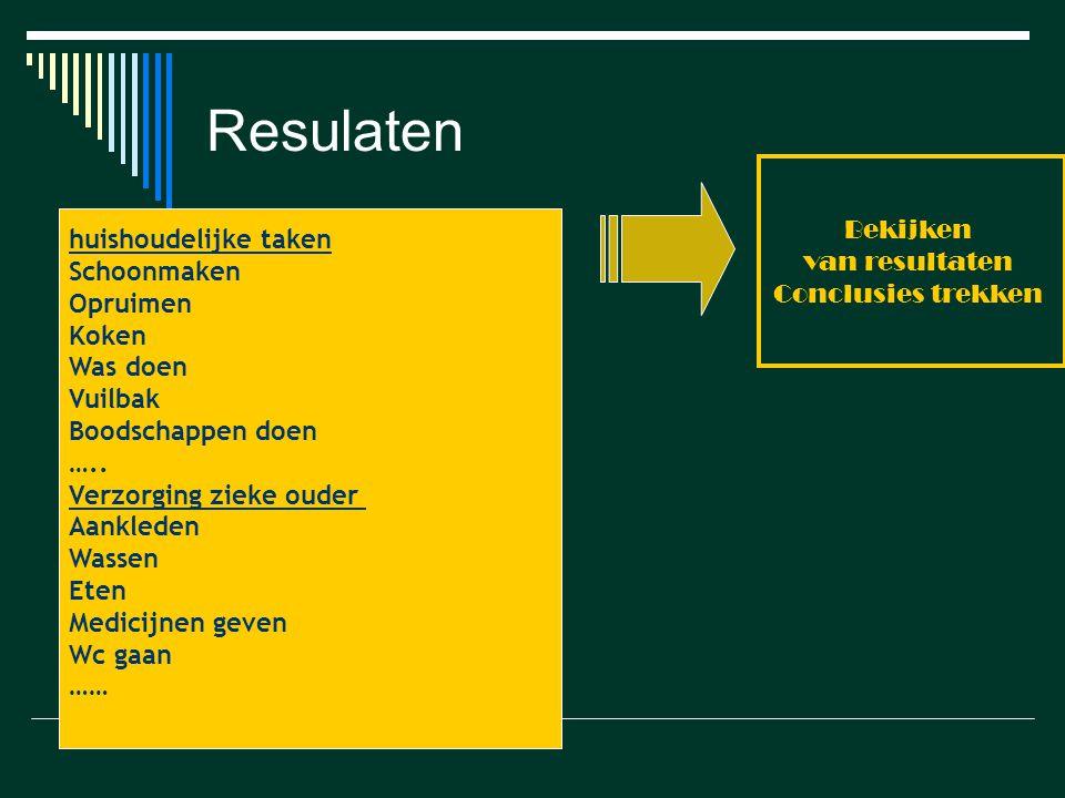 Resulaten huishoudelijke taken Schoonmaken Opruimen Koken Was doen Vuilbak Boodschappen doen …..