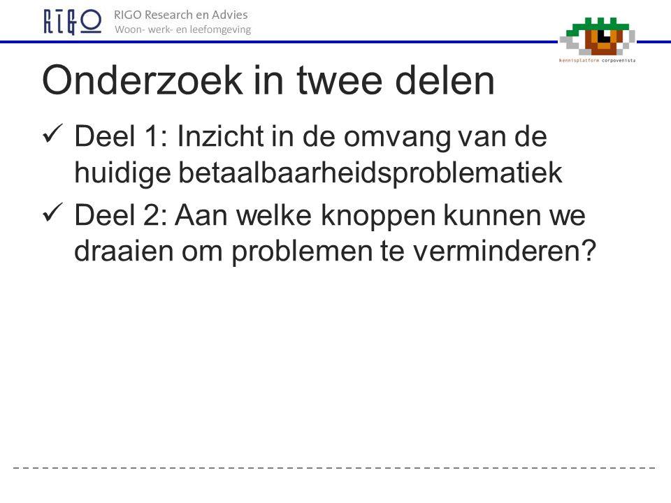 Bron: WoON 2012, geactualiseerd (2014) Drie stedelijke regio's: Amsterdam, Rotterdam, Brabantse stedenrij In deze presentatie vooral landelijke resultaten Tussenstand