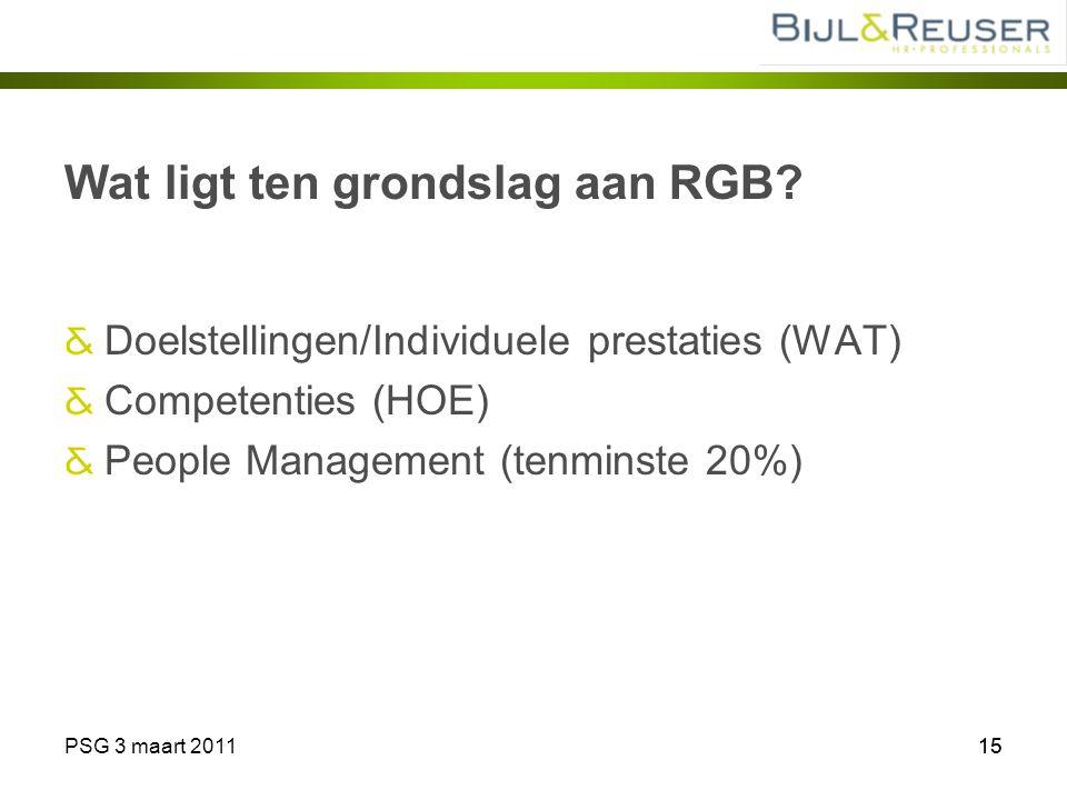PSG 3 maart 201115 Wat ligt ten grondslag aan RGB? Doelstellingen/Individuele prestaties (WAT) Competenties (HOE) People Management (tenminste 20%)
