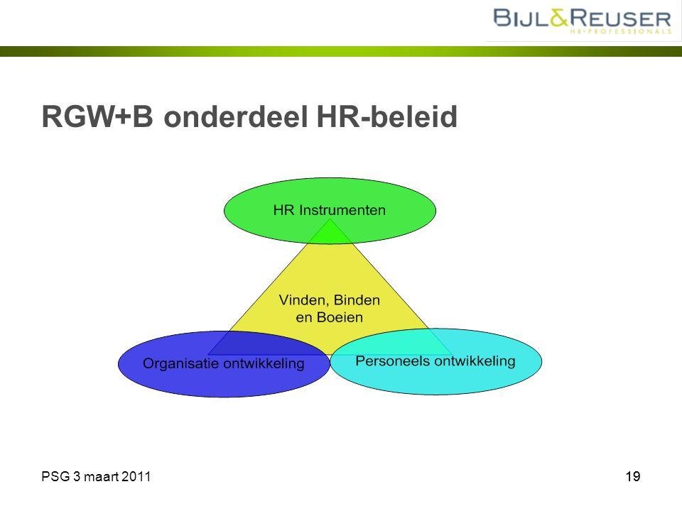 PSG 3 maart 201119 RGW+B onderdeel HR-beleid