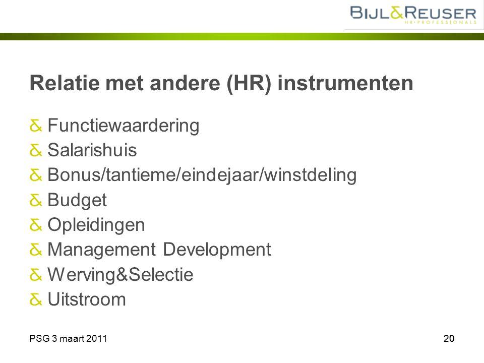 PSG 3 maart 201120 Relatie met andere (HR) instrumenten Functiewaardering Salarishuis Bonus/tantieme/eindejaar/winstdeling Budget Opleidingen Manageme
