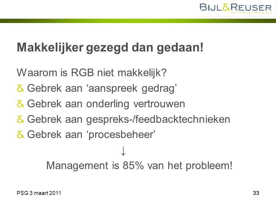 PSG 3 maart 201133 Makkelijker gezegd dan gedaan! Waarom is RGB niet makkelijk? Gebrek aan 'aanspreek gedrag' Gebrek aan onderling vertrouwen Gebrek a