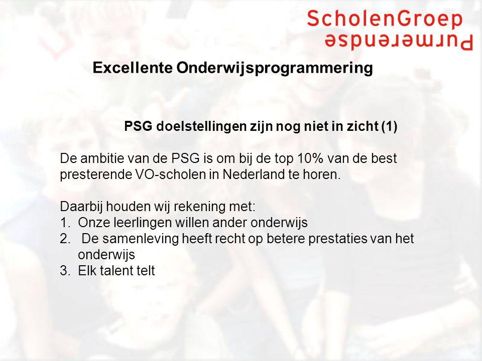 Excellente Onderwijsprogrammering PSG doelstellingen zijn nog niet in zicht (1) De ambitie van de PSG is om bij de top 10% van de best presterende VO-scholen in Nederland te horen.