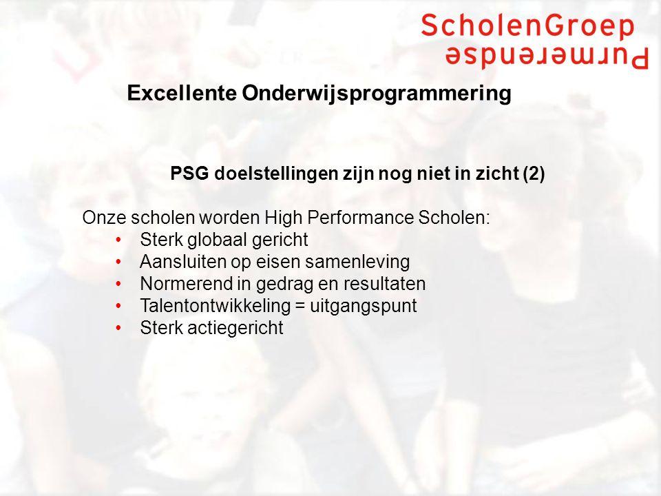 Excellente Onderwijsprogrammering PSG doelstellingen zijn nog niet in zicht (2) Onze scholen worden High Performance Scholen: Sterk globaal gericht Aansluiten op eisen samenleving Normerend in gedrag en resultaten Talentontwikkeling = uitgangspunt Sterk actiegericht