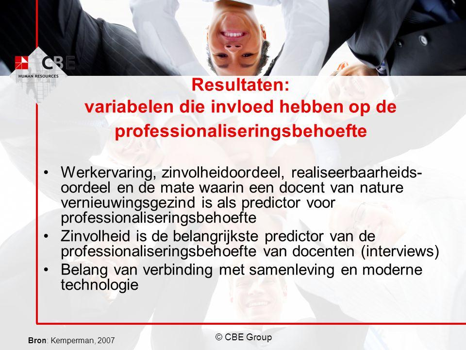 © CBE Group Resultaten: variabelen die invloed hebben op de professionaliseringsbehoefte Werkervaring, zinvolheidoordeel, realiseerbaarheids- oordeel