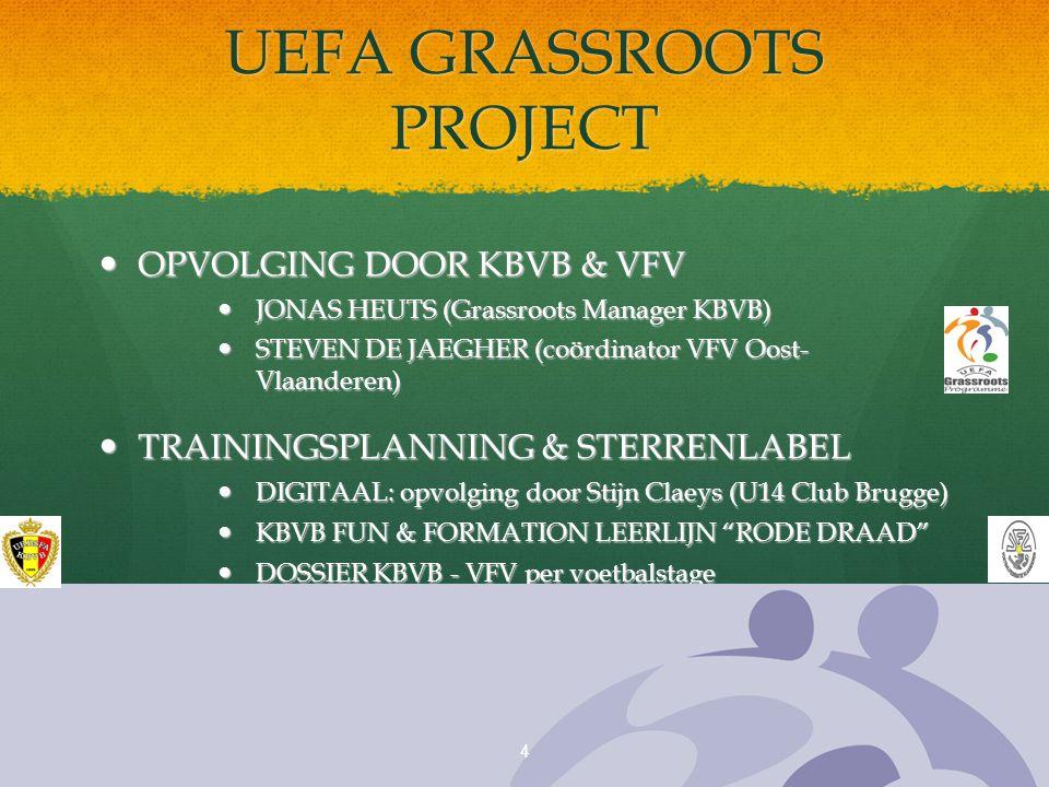 UEFA GRASSROOTS PROJECT OPVOLGING DOOR KBVB & VFV OPVOLGING DOOR KBVB & VFV JONAS HEUTS (Grassroots Manager KBVB) JONAS HEUTS (Grassroots Manager KBVB) STEVEN DE JAEGHER (coördinator VFV Oost- Vlaanderen) STEVEN DE JAEGHER (coördinator VFV Oost- Vlaanderen) TRAININGSPLANNING & STERRENLABEL TRAININGSPLANNING & STERRENLABEL DIGITAAL: opvolging door Stijn Claeys (U14 Club Brugge) DIGITAAL: opvolging door Stijn Claeys (U14 Club Brugge) KBVB FUN & FORMATION LEERLIJN RODE DRAAD KBVB FUN & FORMATION LEERLIJN RODE DRAAD DOSSIER KBVB - VFV per voetbalstage DOSSIER KBVB - VFV per voetbalstage 4