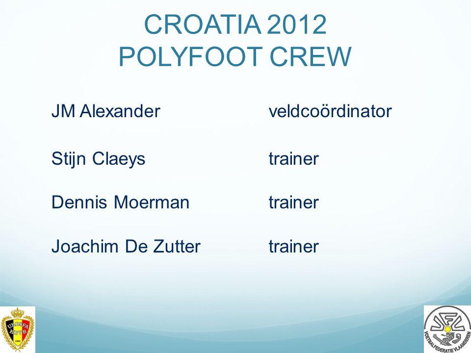 CROATIA 2012 POLYFOOT CREW JM Alexanderveldcoördinator Stijn Claeystrainer Dennis Moermantrainer Joachim De Zuttertrainer 19