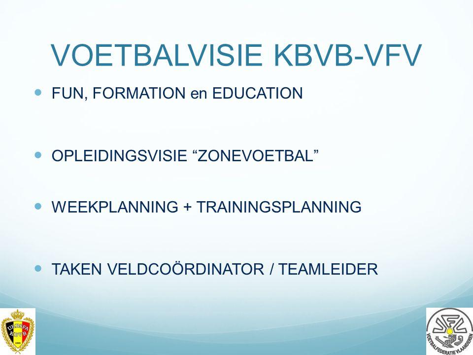 VOETBALVISIE KBVB-VFV FUN, FORMATION en EDUCATION OPLEIDINGSVISIE ZONEVOETBAL WEEKPLANNING + TRAININGSPLANNING TAKEN VELDCOÖRDINATOR / TEAMLEIDER 5