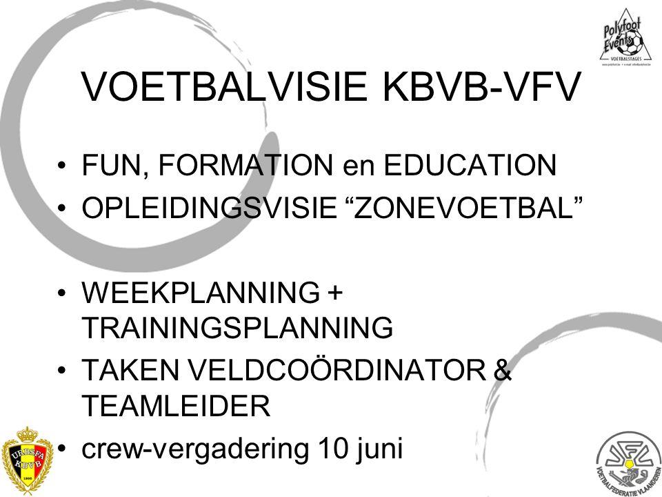 VOETBALVISIE KBVB-VFV FUN, FORMATION en EDUCATION OPLEIDINGSVISIE ZONEVOETBAL WEEKPLANNING + TRAININGSPLANNING TAKEN VELDCOÖRDINATOR & TEAMLEIDER crew-vergadering 10 juni