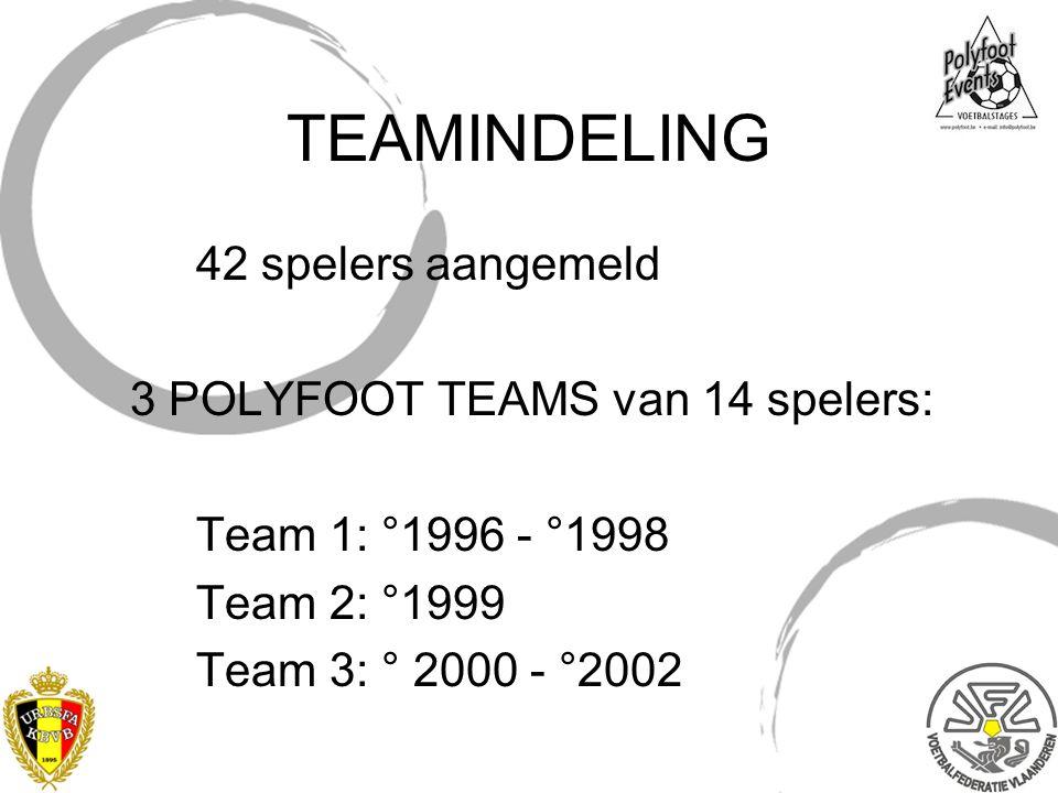 TEAMINDELING 42 spelers aangemeld 3 POLYFOOT TEAMS van 14 spelers: Team 1: °1996 - °1998 Team 2: °1999 Team 3: ° 2000 - °2002