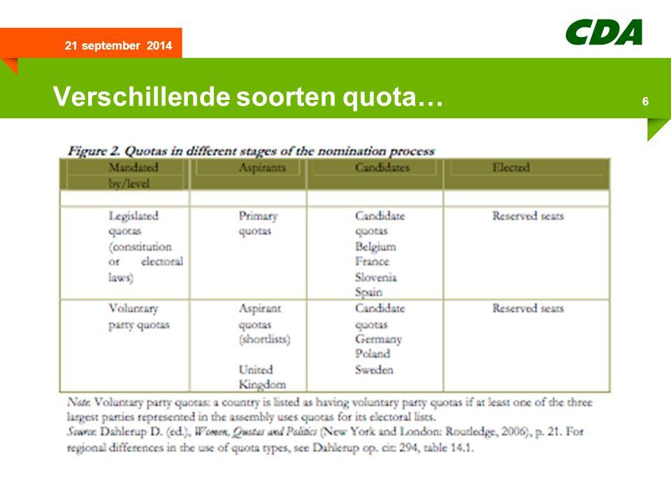 21 september 2014 6 Verschillende soorten quota…