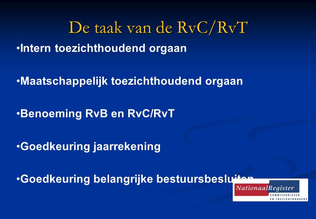 De taak van de RvC/RvT Intern toezichthoudend orgaan Maatschappelijk toezichthoudend orgaan Benoeming RvB en RvC/RvT Goedkeuring jaarrekening Goedkeuring belangrijke bestuursbesluiten