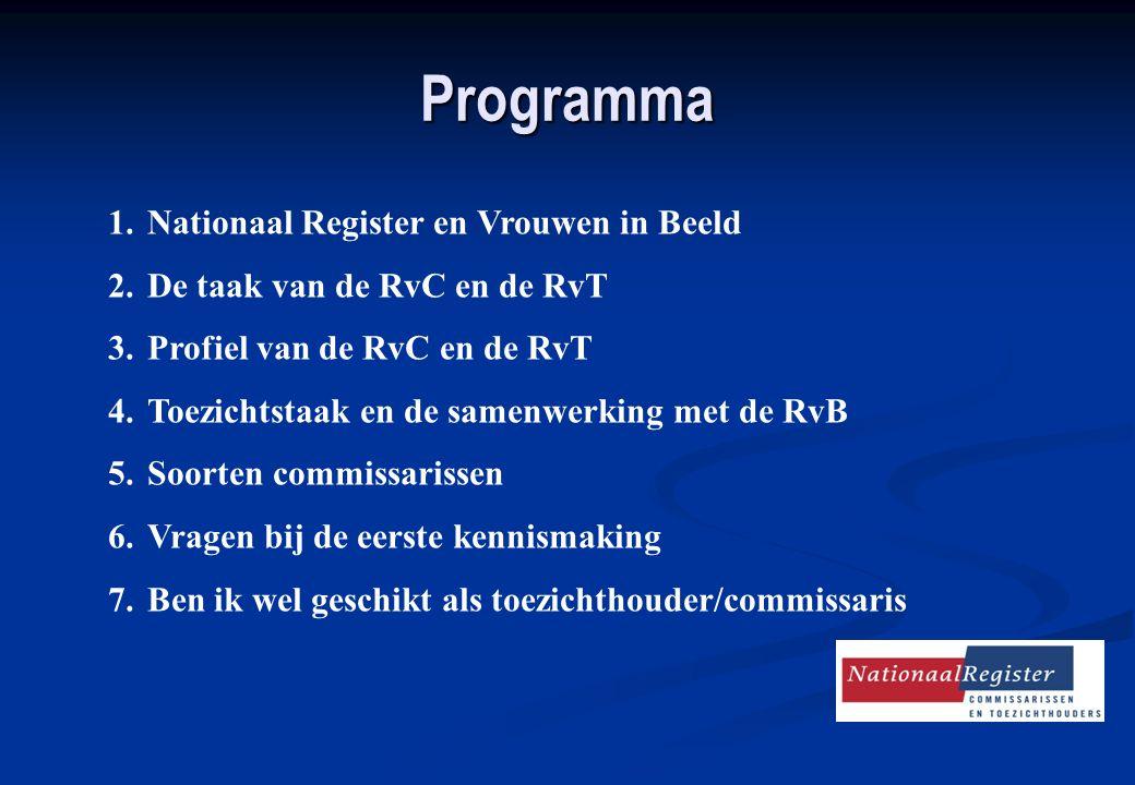 Programma 1.Nationaal Register en Vrouwen in Beeld 2.De taak van de RvC en de RvT 3.Profiel van de RvC en de RvT 4.Toezichtstaak en de samenwerking met de RvB 5.Soorten commissarissen 6.Vragen bij de eerste kennismaking 7.Ben ik wel geschikt als toezichthouder/commissaris