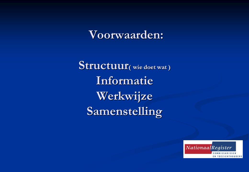 Voorwaarden: Structuur ( wie doet wat ) Informatie Werkwijze Samenstelling Voorwaarden: Structuur ( wie doet wat ) Informatie Werkwijze Samenstelling